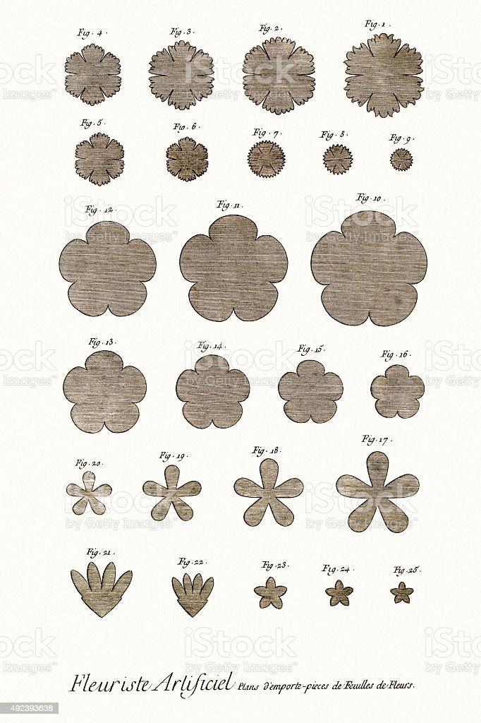 Ilustración de Bordado Patrones 18 Siglo Diderot Encyclopedia y más ...