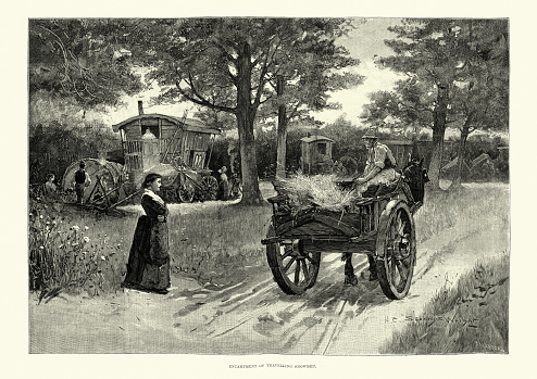 Encampment of travelling showmen, Circus, Victorian, 19th Century