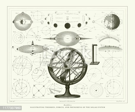 Illustrating Theories, Forces, and Phenomena of the Solar System Engraving Antique Illustration, Published 1851. Source: Original edition from my own archives. Copyright has expired on this artwork. Digitally restored.