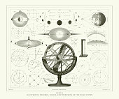 istock Engraved Antique, Illustrating Theories, Forces, and Phenomena of the Solar System Engraving Antique Illustration, Published 1851 1177337950
