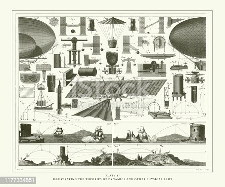 istock Engraved Antique, Illustrating Theories of Dynamics and Other Physical Laws Engraving Antique Illustration, Published 1851 1177334851