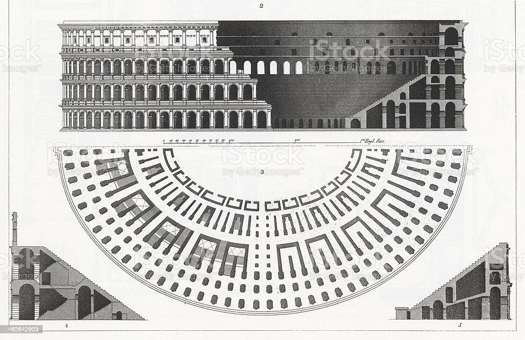 Engraving: Roman Forum vector art illustration