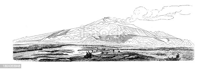 Illustration of a Etna in fine parasitic craters (after Sartorius von Waltershausen)