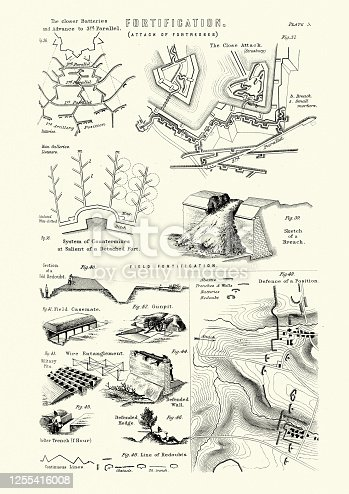 Vintage illustration of Example of 19th Century military fortifications, gunpits, trenches