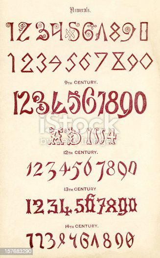 istock Examples of Old English and medieval numerals 157683290