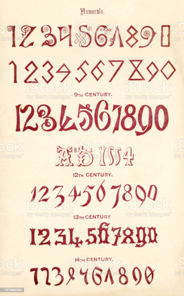 Examples of Old English and medieval numerals vector art illustration