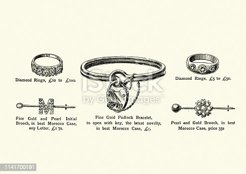 Vintage engraving of Examples of Victorian jewellery, Diamond ring, brooch, Bracelet, 1886, 19th Century