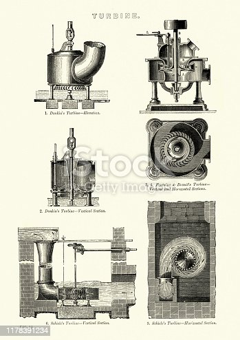 Vintage engraving of Examples of Victorian turbines, Donkin's turbine, Fontaine and Brauit's turbine, Schiele's Turbine 19th Century