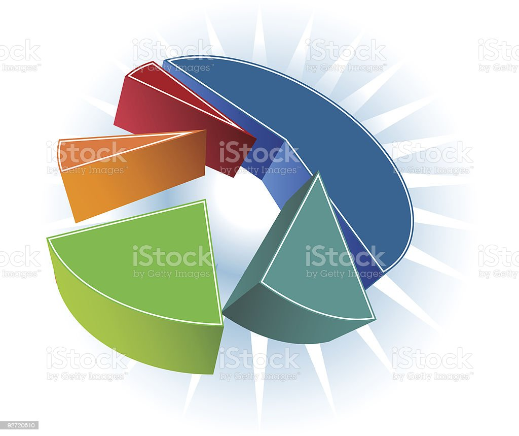 Exploding Pie Chart royalty-free stock vector art