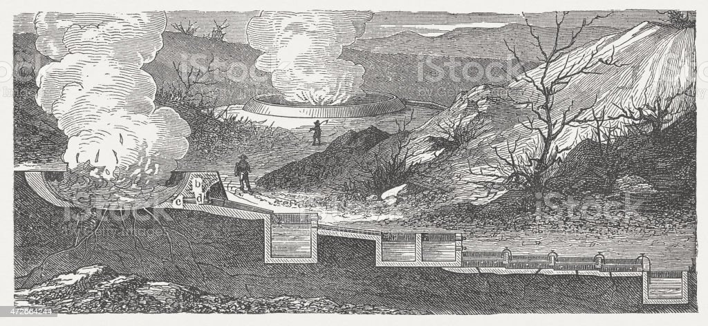 Extraction of boric acid, wood engraving, published in 1874 vector art illustration
