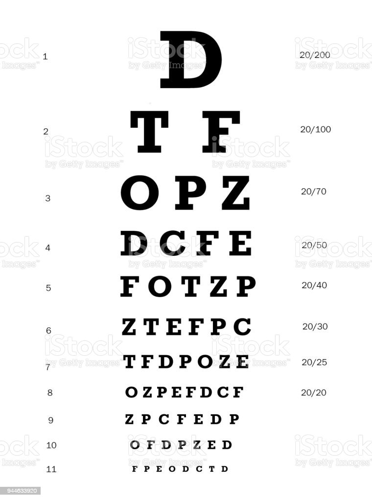 Eye Chart Stock Vector Art More Images Of Characters 944633920