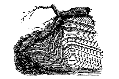 Fault with the layers being dragged