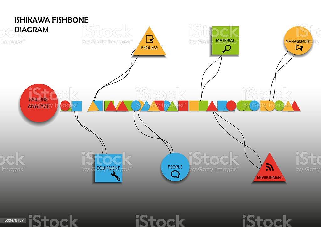Fishbone Diagram Stockvectorkunst En Meer Beelden Van Abstract Istock