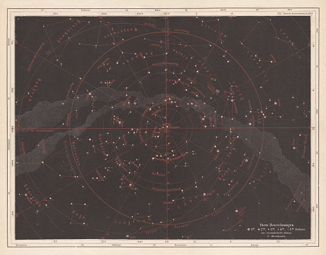 Fixed stars of the northern sky, published in 1875