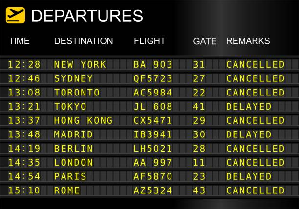 Flights departures board Flights departures board isolated on white background. CANCELLED / DELAYED airport stock illustrations