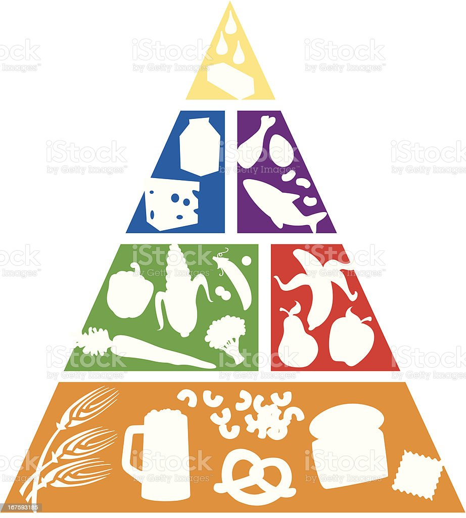 food icon pyramid stock vector art   more images of apple healthy food pyramid clipart food pyramid clip art simple