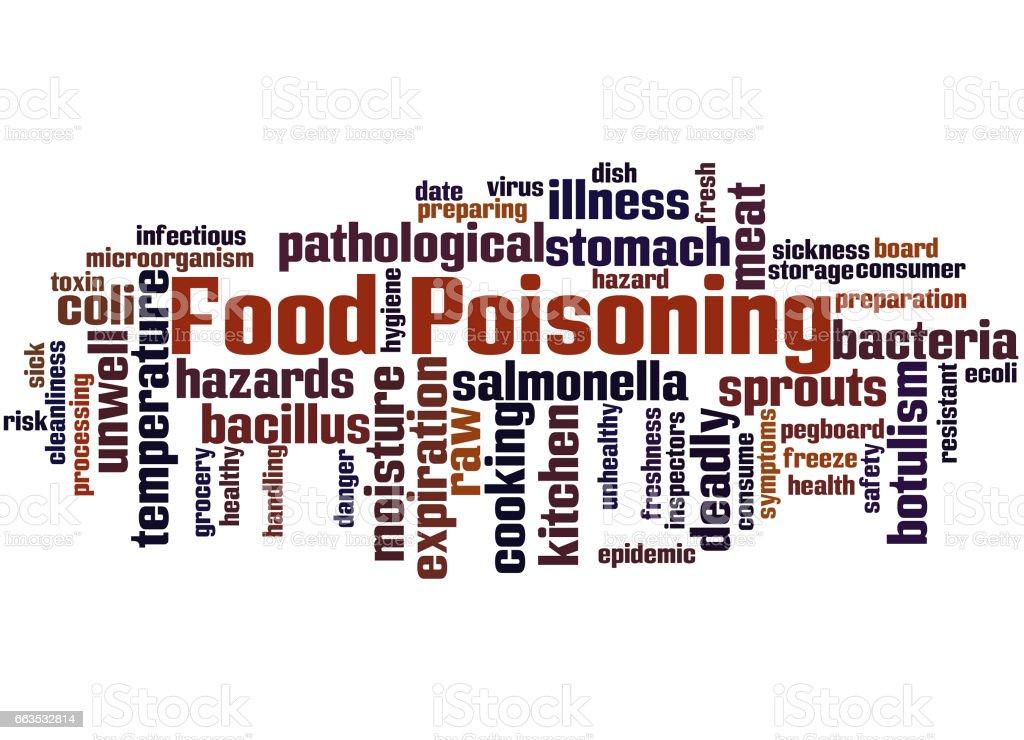 Ilustración de Intoxicación Alimentaria Concepto De Nube De