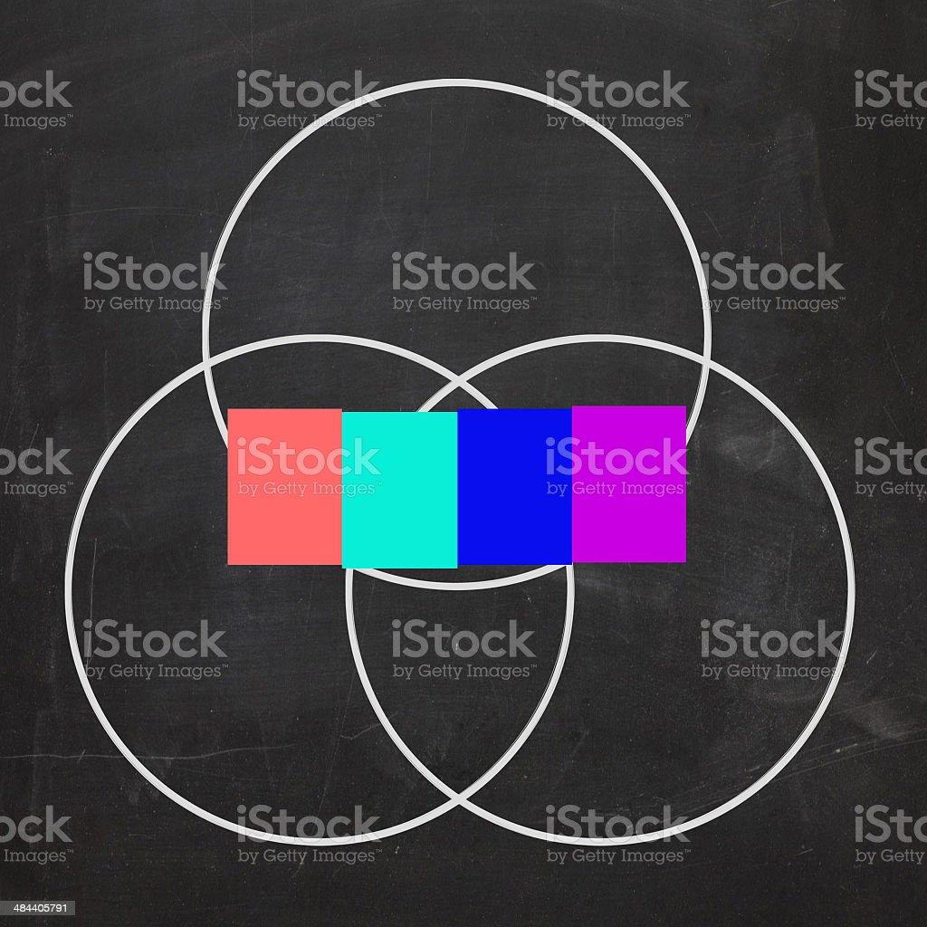 Vierbuchstabe Wort Venndiagramm Zeigt überschneiden Oder überlappen ...