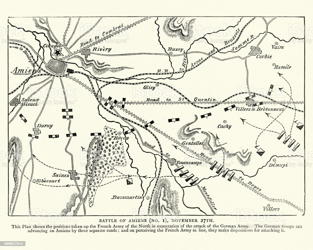 Franco Prussian War plan of the Battle of Amiens vector art illustration