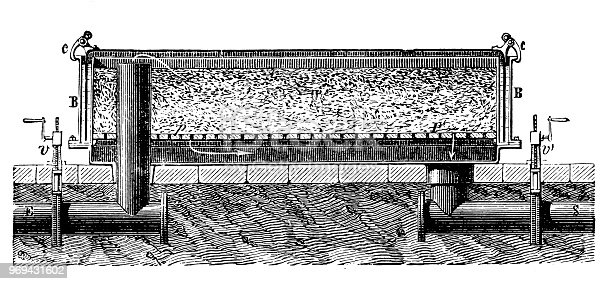 Illustration of a Furnace for Coal Gas Distillation