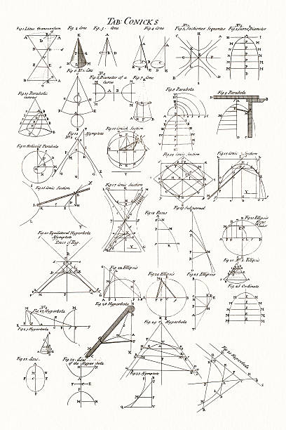 Best Euclidean Geometry Illustrations, Royalty-Free Vector