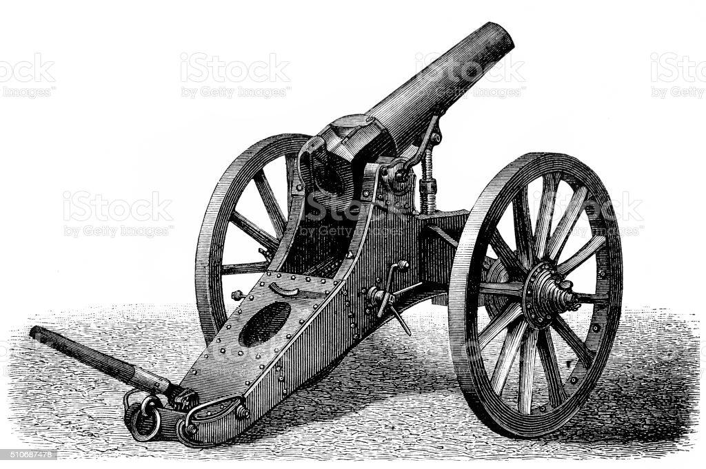 German field artillery vector art illustration