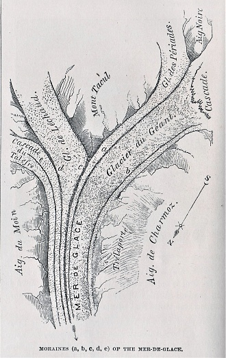 Diagram of the moraines, a valley glacier, on the north slope of Mount Blanc (White Mountain) in the French Alps in France. Illustration published in Physical Geology by Mytton Maury (University Publishing Company, New York and New Orleans) in 1894. Digitally restored.