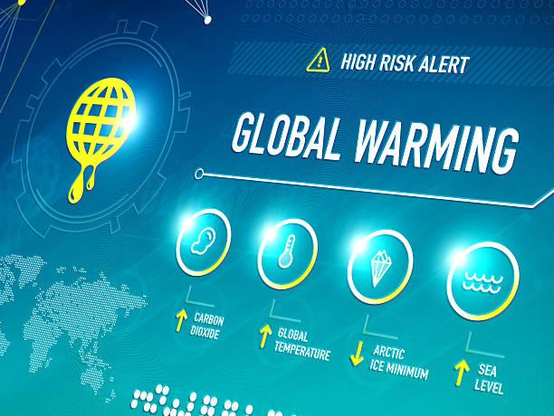 bildbanksillustrationer, clip art samt tecknat material och ikoner med global warming - data visualization co2