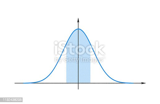 istock Graph of the Gauss function 1132438205