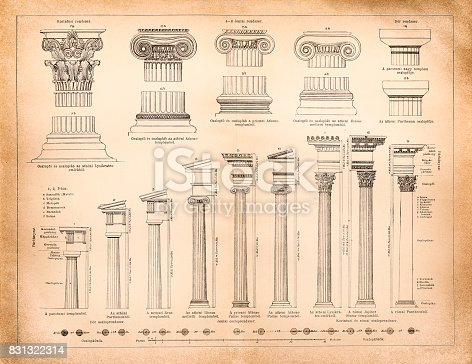 Illustration of a Greek and Roman column systems