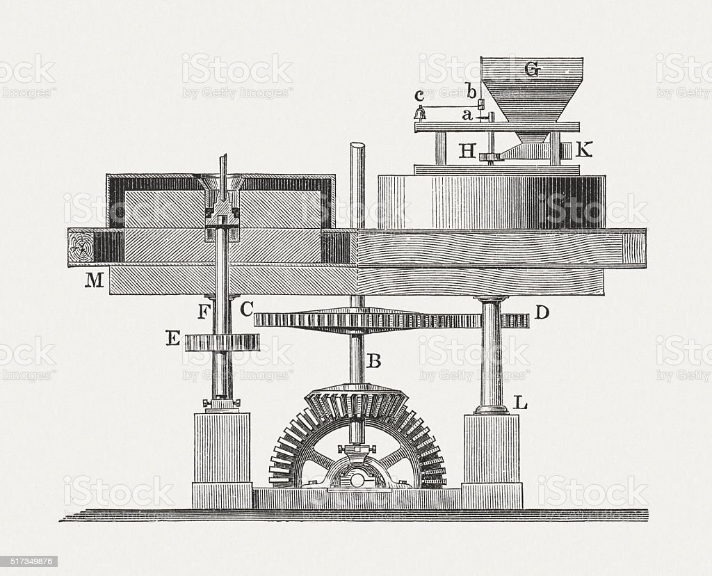 Grinding mill, wood engraving, published in 1880 vector art illustration