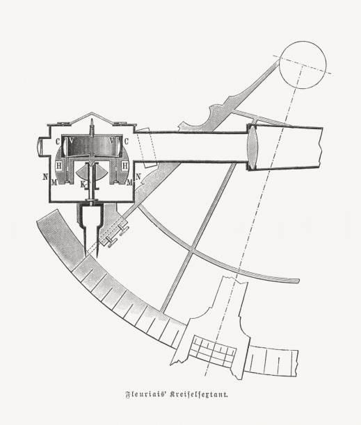 ilustrações de stock, clip art, desenhos animados e ícones de gyroscopic sextant by georges-ernest fleuriais, wood engraving, published in 1898 - sextante