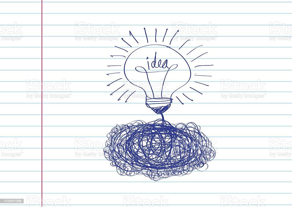 Hand Drawn Light Bulbs Symbol Of Ideas Stock Vector Art More