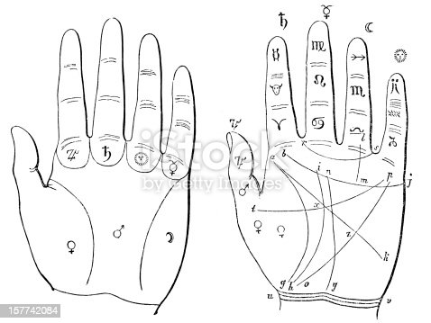Hand palm-reading palmistry chiromancy diagram