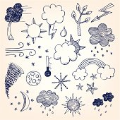 Set of weather hand-drawn icons-doodles