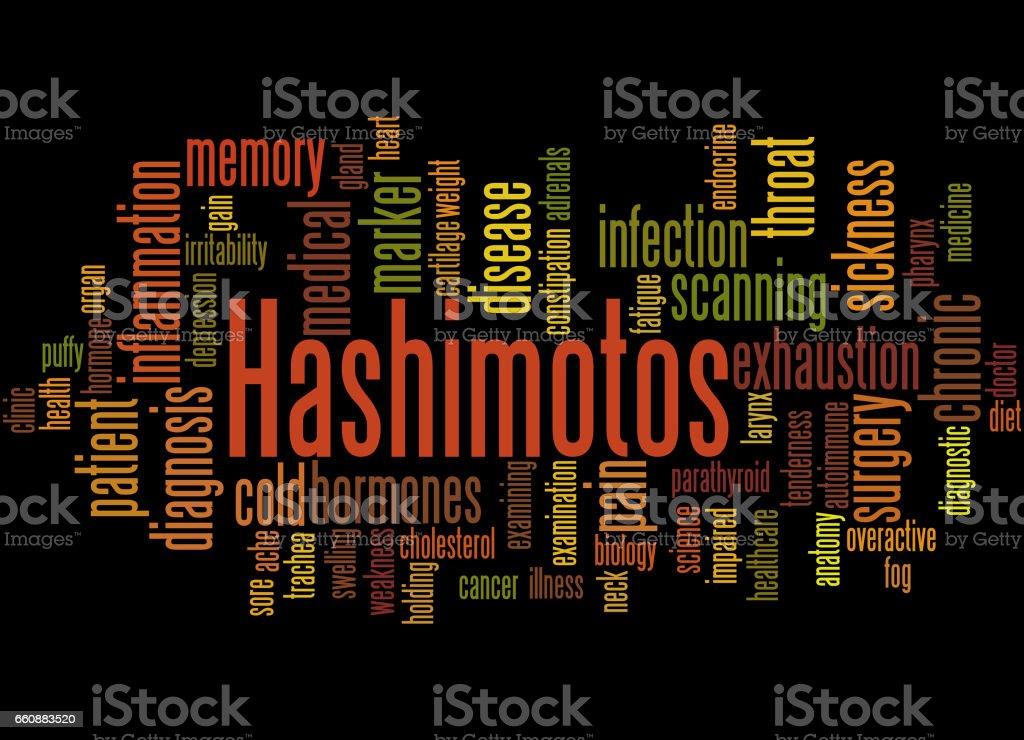 Hashimotos, word cloud concept vector art illustration