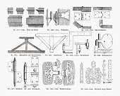Historic door hinges (designations in German). Wood engravings, published in 1893.