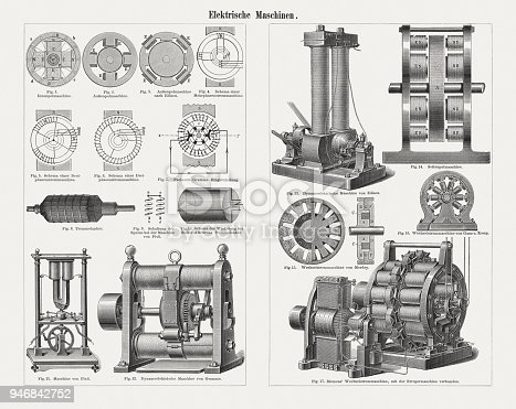 Historic electric machines: 1) Inner-pole machine; 2) Outer-pole machine; 3) Outer-pole machine (by Thomas Alva Edison); 4) Scheme of a multi-phase current machine; 5 - 6) Scheme of a three-phase current machine; 7) Ring winding by Antonio Pacinotti and Zénobe Gramme; 8) Drum armature; 9) Circuit diagram of the coils of a machine by Hippolyte Pixii; 10) Scheme of the winding of a drum armature by Friedrich von Hefner-Alteneck; 11) Alternating current electrical generator by Hippolyte Pixii; 12) Dynamoelectric machine by Zénobe Gramme; 13) Dynamoelectric machine by Thomas Alva Edison; 14) Side view of a disc machine electrical generator by Sigmund Schuckert; 15) Alternating current machine by William Morris Mordey; 16) Alternating current machine by Ábrahám Ganz; 17) Siemens' alternating current machine attached to the exciter. Wood engravings, published in 1897.