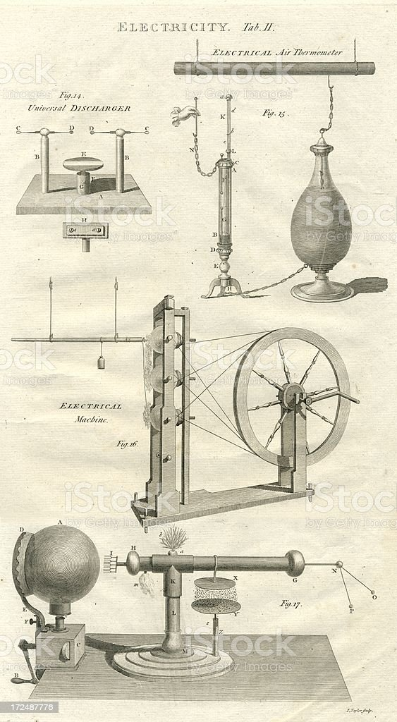 Science electricity in the 18th century antique print royalty-free stock vector art