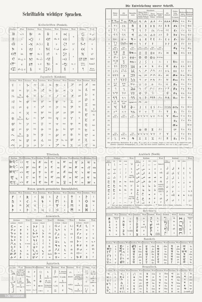 Historia av skrivande och olika språk, telefax, publicerade i 1897 - Royaltyfri Afrika Illustrationer