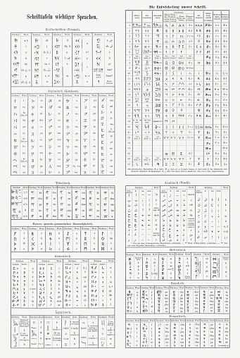Historia Av Skrivande Och Olika Språk Telefax Publicerade I 1897-vektorgrafik och fler bilder på Afrika