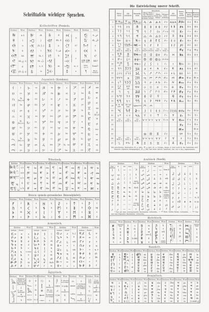 bildbanksillustrationer, clip art samt tecknat material och ikoner med historia av skrivande och olika språk, telefax, publicerade i 1897 - ancient white background