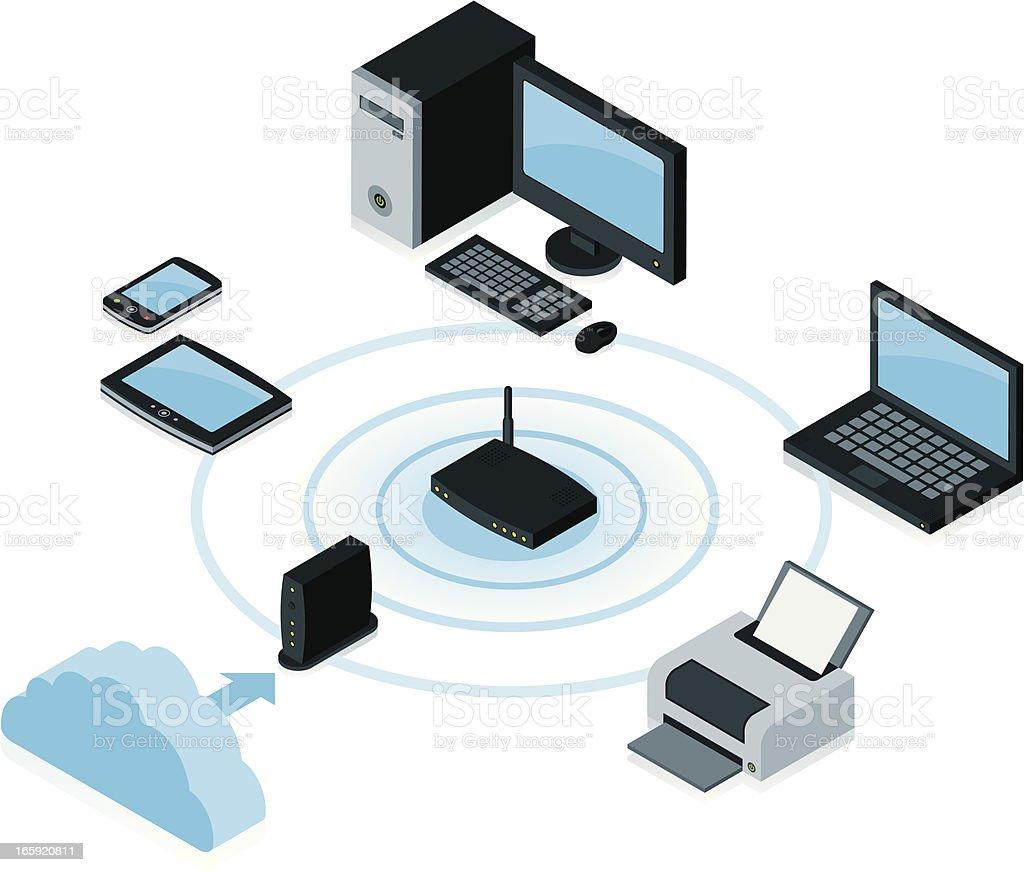 Home Computer Network vector art illustration