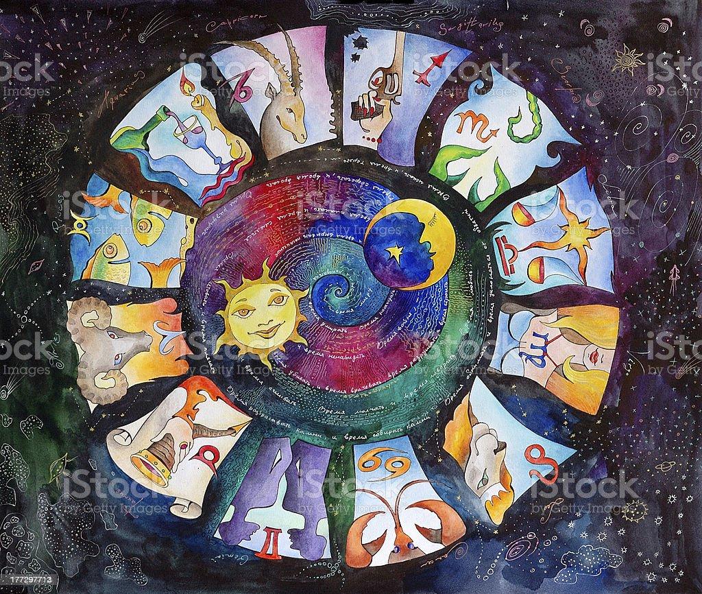 Horoscope royalty-free stock vector art