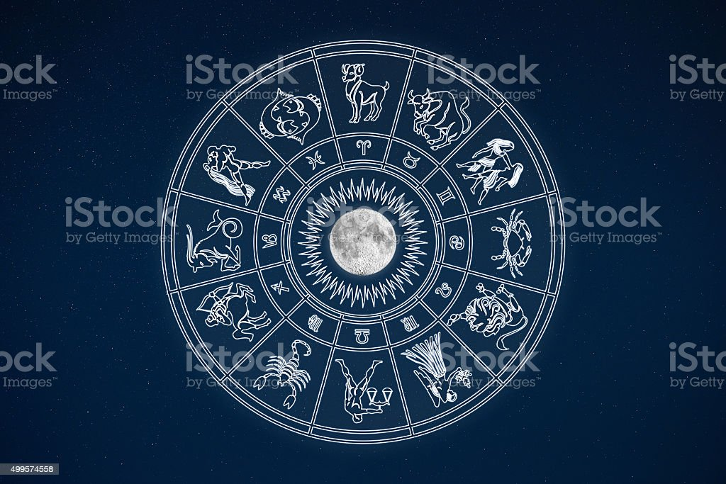 Roda do Zodíaco horóscopo de placas no céu escuro - ilustração de arte em vetor