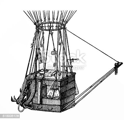 Hot air balloon basket ,arrangement of instruments for scientific trips