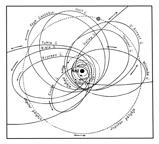 kuyruklu yıldızlar dünya ve diğer gezegenleri nasıl karşılayabilir? - mimari illüstrasyonlar stock illustrations