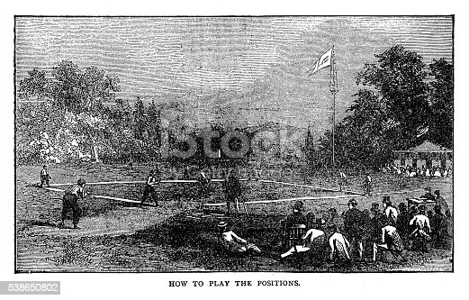 How to play the positions - 1890 Engraving
