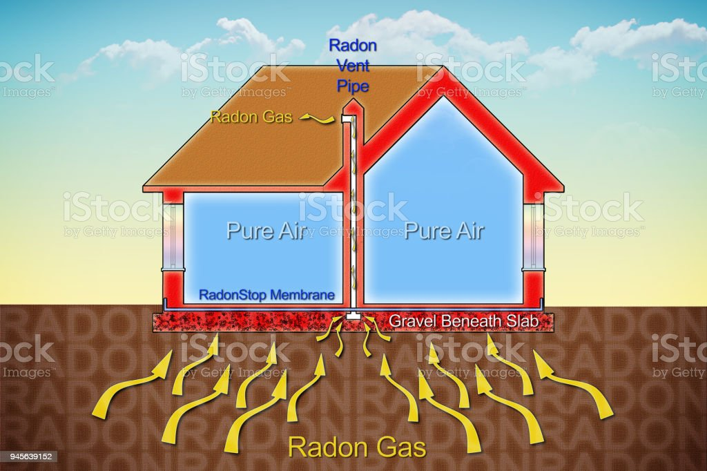 How To Protect Your Home From Radon Gas Thanks To A