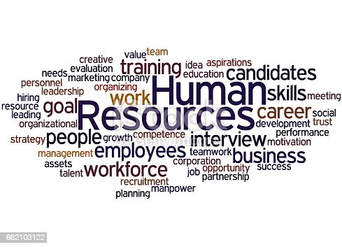 hr manpower issues A study of the contemporary issues of human organization to manage its human resources can have a substantial as for the non-saudi manpower.